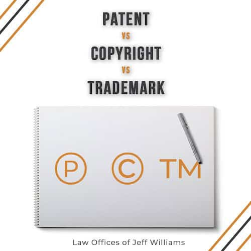 Patent vs copyright vs trademark