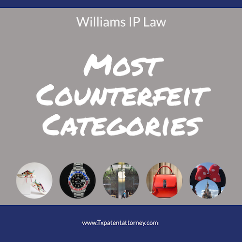 most counterfeit categories